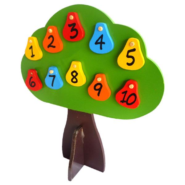 Pohon Angka Bolak Balik - Pohon Angka Bolak Balik