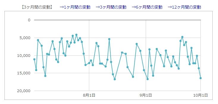 Baidu IME_2015-10-1_21-9-16