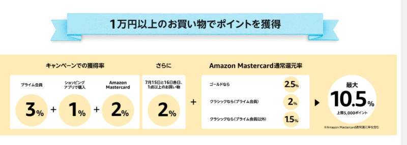 【Amazonプライムセール】本当に安い価格で購入する方法 17