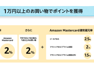 【Amazonプライムセール】本当に安い価格で購入する方法 33