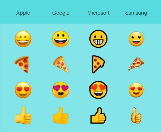 emojis to your subject lines