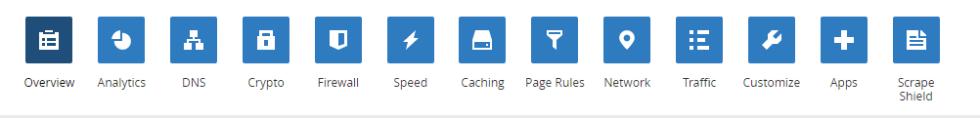 Nabídka možností v Cloudflaru