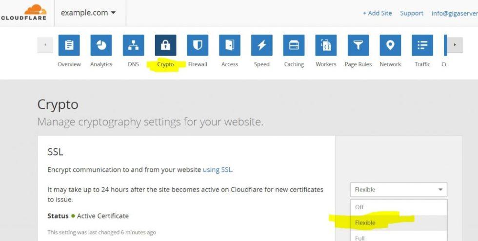Administrace Cloudflaru