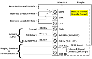 Dry Contact Closure Wiring Diagram For A DWAS Sonachron