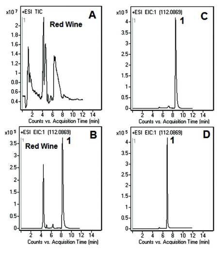 Histamine IPA Chromatogram
