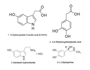 Chemical Structures Serotonin