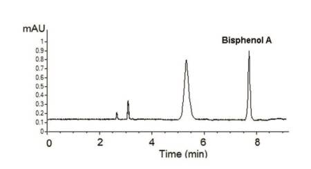 Bisphenol A Chromatogram