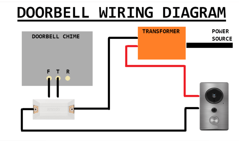 honeywell door chime wiring diagram door lock relay