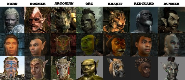 От Morrowind до Skyrim