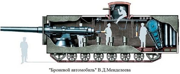 tank-mendeleeva-01