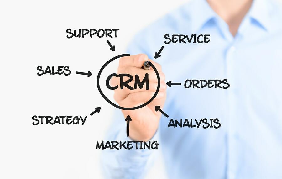 Free Video Sharing : List Building & Customer Relationship Management