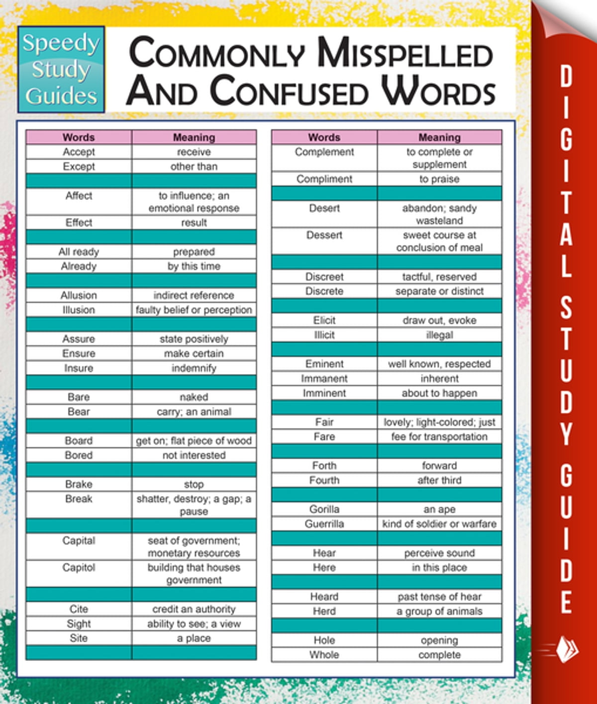 Commonly Misspelled And Confused Words Speedy Study