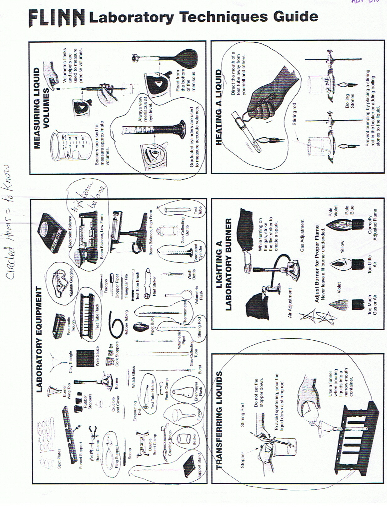 Lab Equipment Reference Sheet Download Here Images