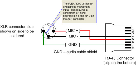 F3K XLR(f)?resize\\\\\\\=572%2C274 3 pin mic wiring diagram 3 pin molex power connector, mic xlr molex wiring diagram at soozxer.org