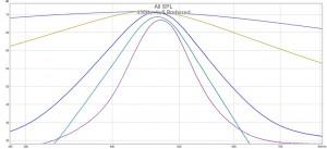 CALF-450Hz-Preferred
