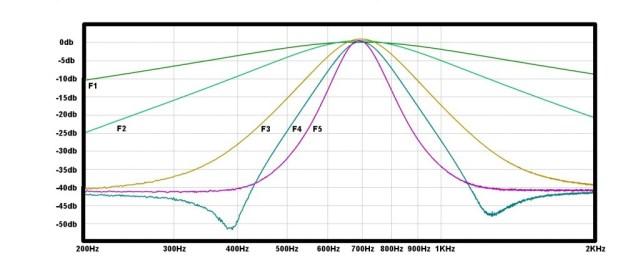 calf-proto1-100mv-manual