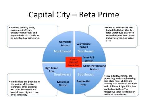 Capital City of Beta Prime