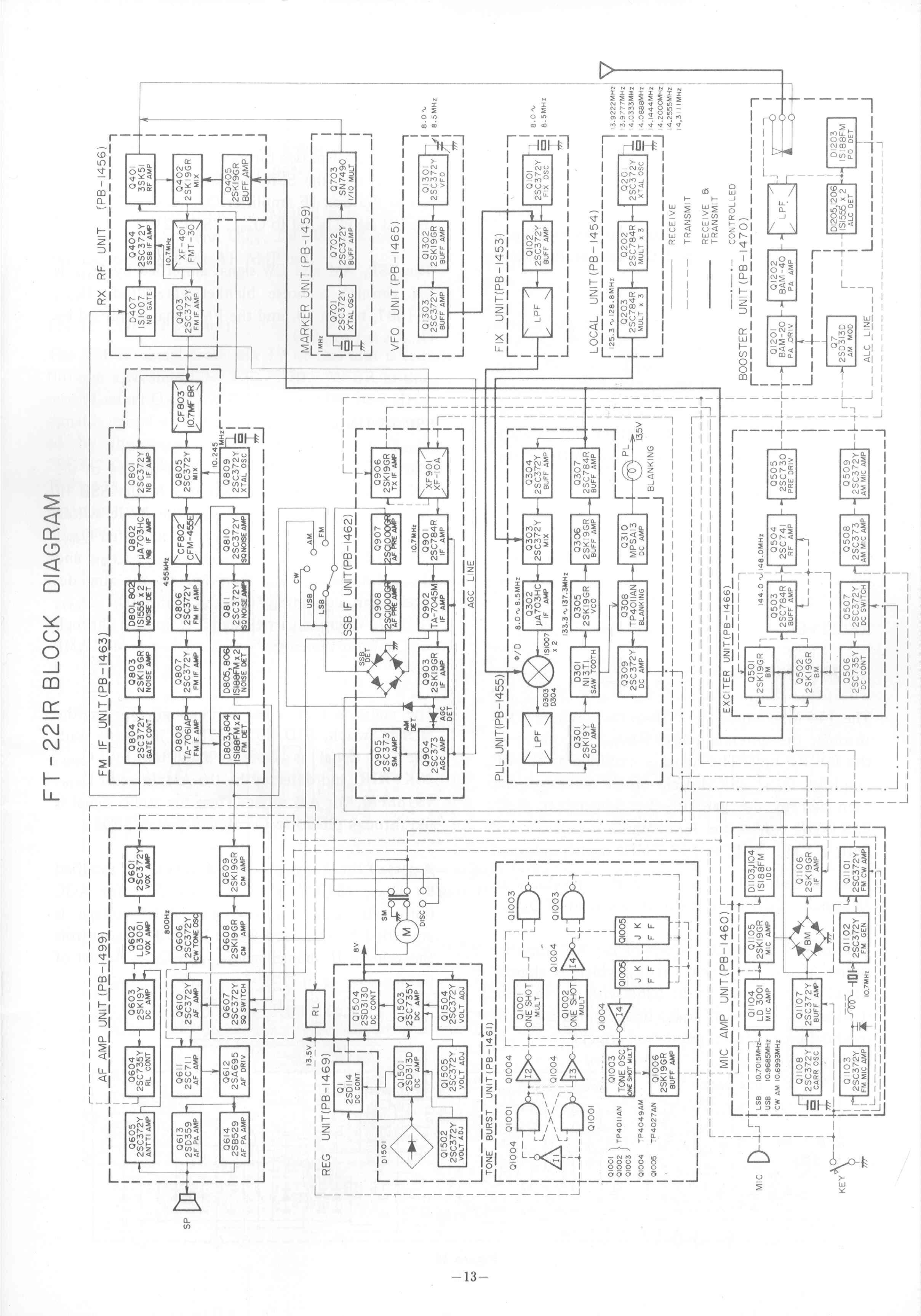 Ft 221r Instruction Manual