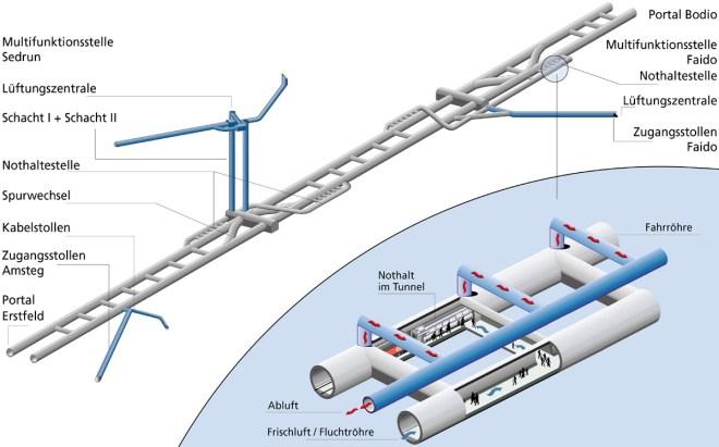 struktur_terowong