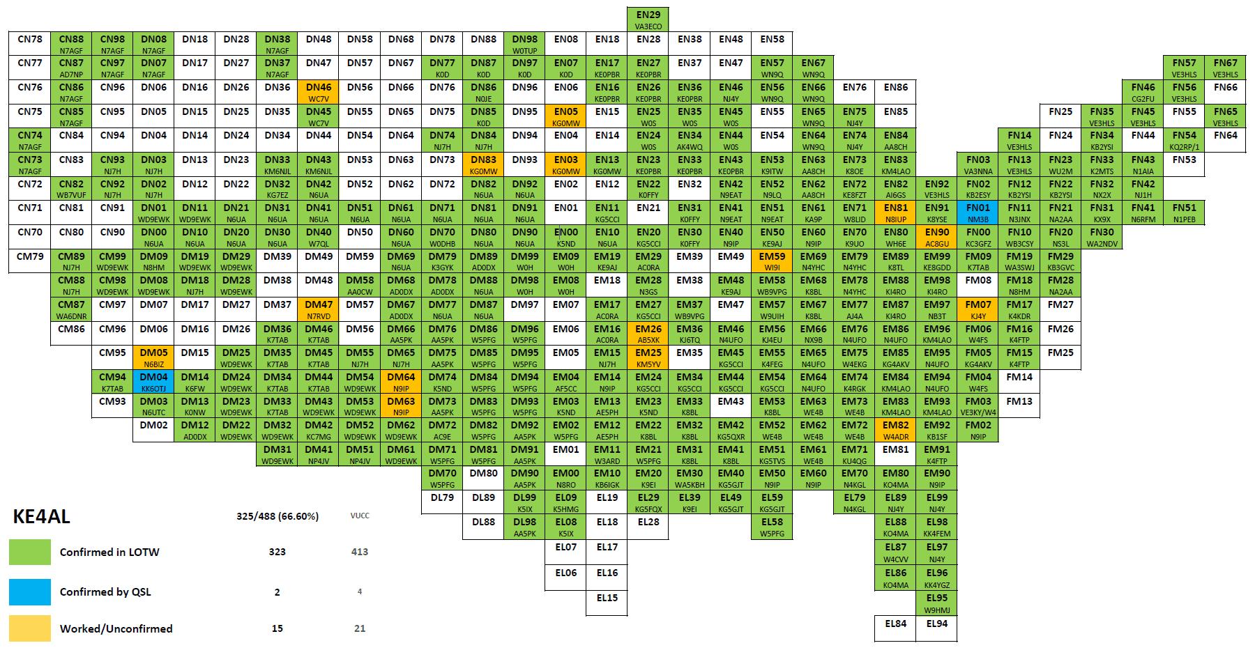 Grid Square Map Worksheet