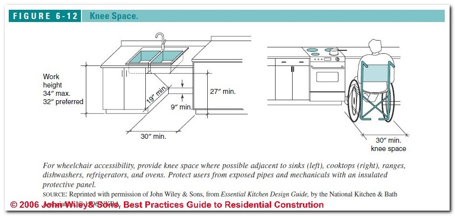 Ada Kitchen Sink With Garbage Disposal