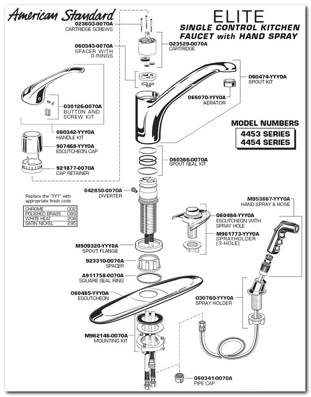 American Standard Cadet Kitchen Faucet Cartridge