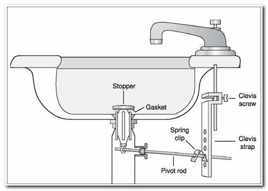 Bathroom Sink Stopper Broken Pivot Rod