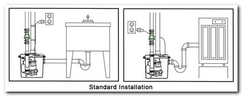 Installing Utility Sink With Pump Drain