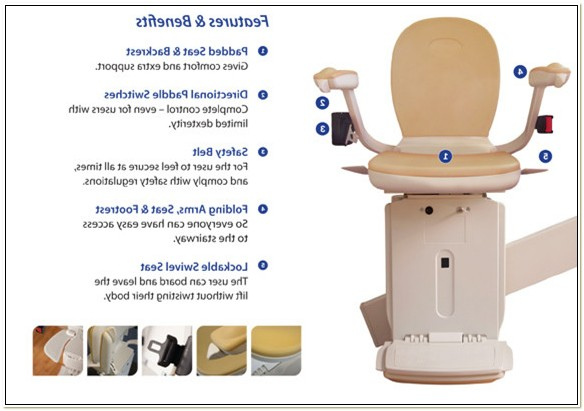 Acorn 80 Stairlift Manual