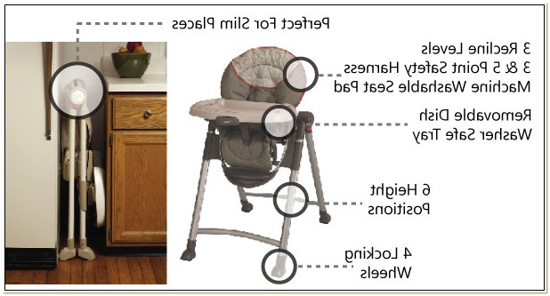Euro Graco High Chair Replacement Tray