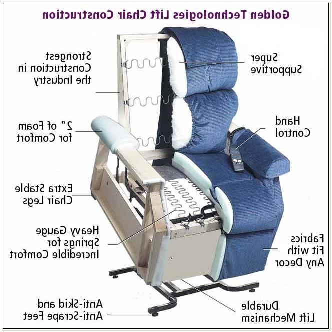 Golden Technologies Lift Chair Schematics