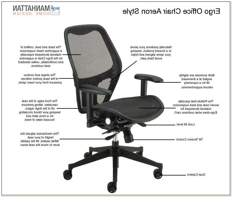 Herman Miller Aeron Chair Knock Off