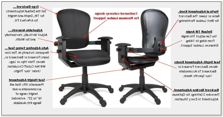Office Chair Causing Sciatica