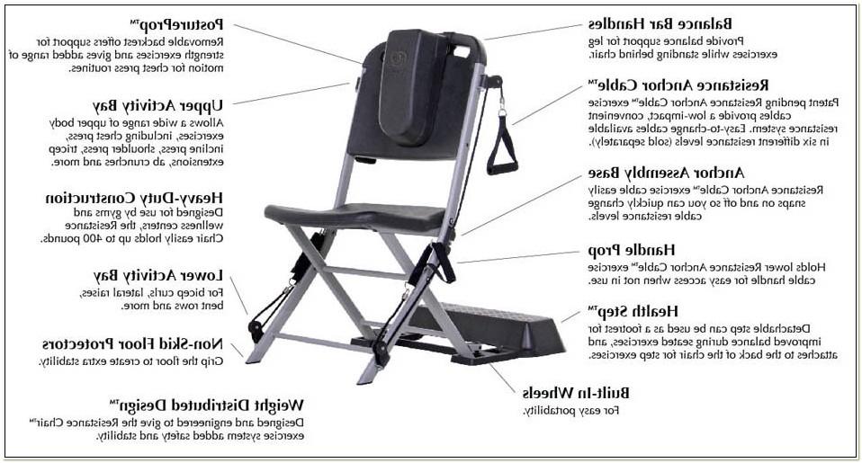 Resistance Chair For Seniors
