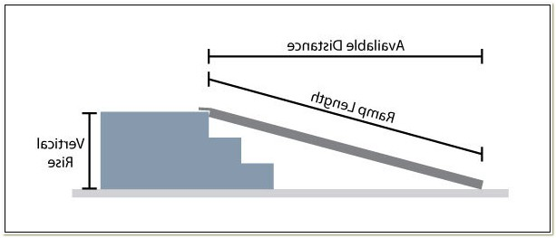 Wheelchair Ramp Specs Slope