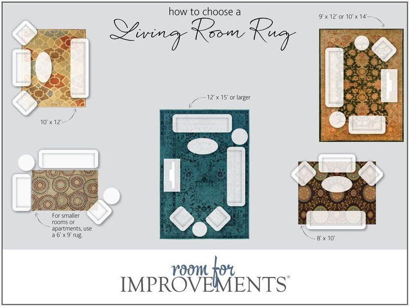 Best Size Rug For Living Room