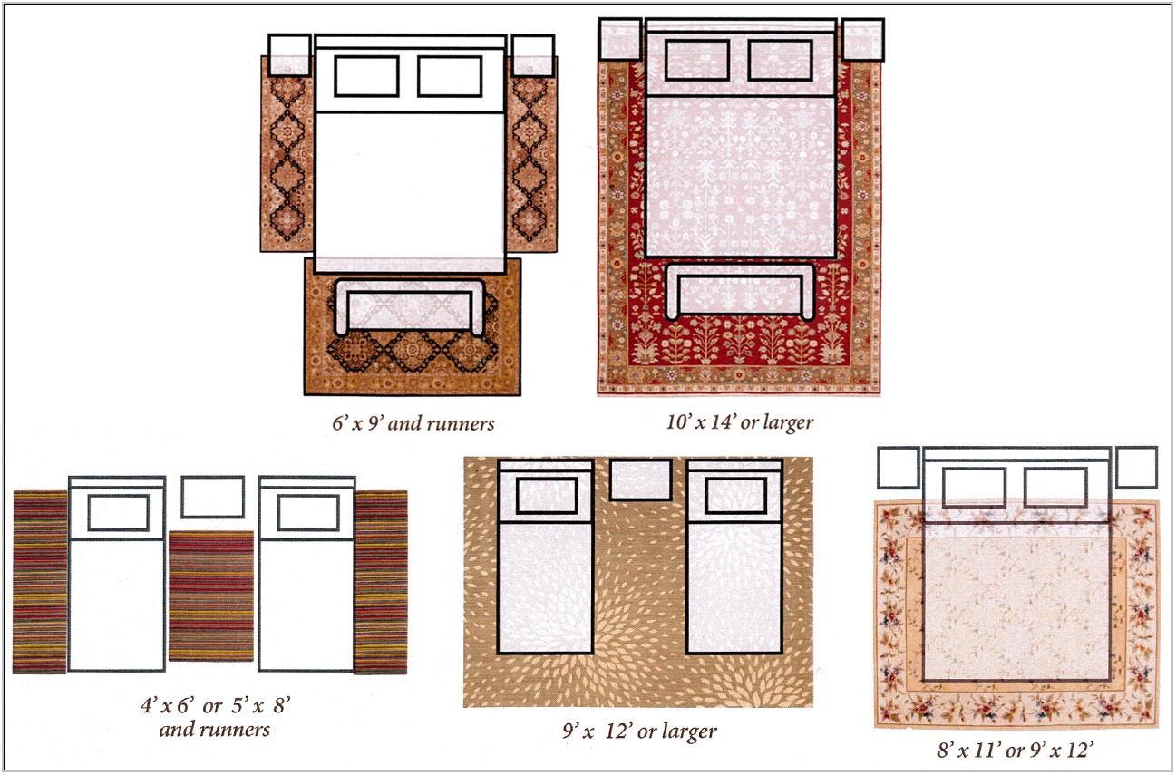 Proper Rug Size For Living Room