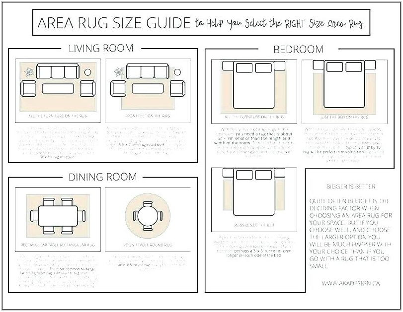 Standard Size Area Rug For Living Room
