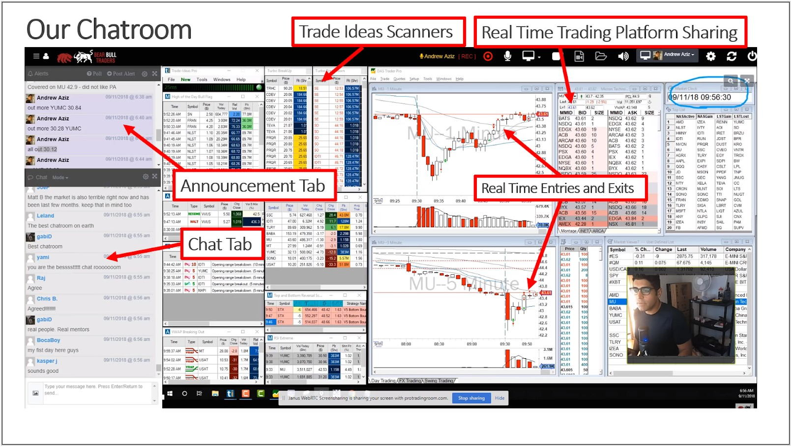 Trade Ideas Live Chat Room