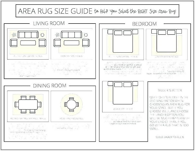 Typical Rug Size For Living Room