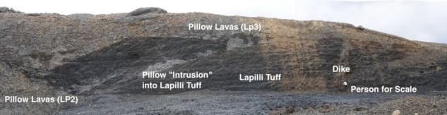 Southeast wall of Undirhlíðar quarry exposes the TDP lithofacies association: Tuff unit intruded by a Dike that feeds an overlying Pillow lava flow.