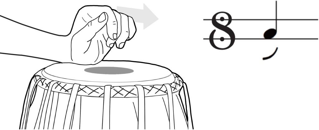 Illustration of Slide 3