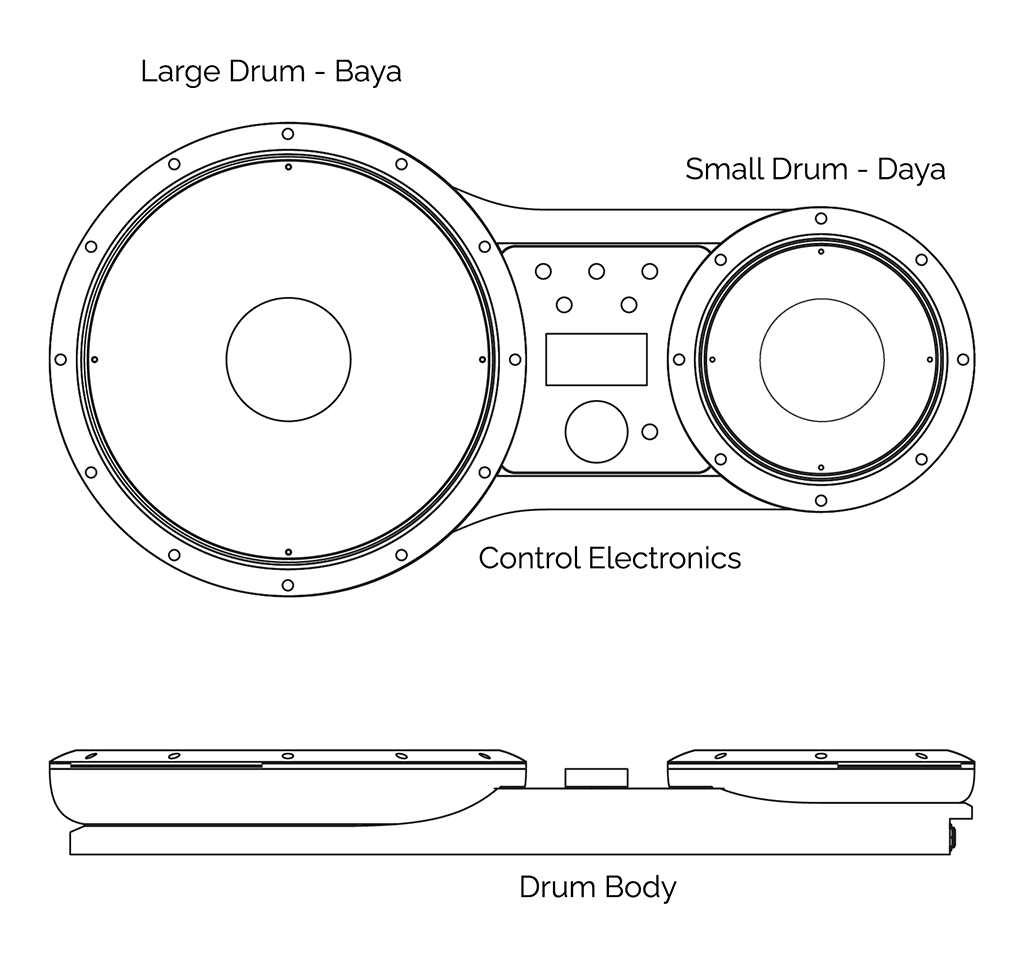 Tabla Drawing showing parts of the tabla