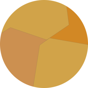 4 shades of yellow in circle