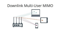 Downlink Multi-User MIMO