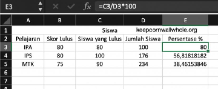 Rumus Persen Excel
