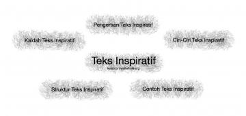 Teks Inspiratif