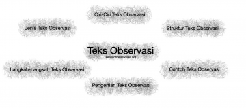 Teks Observasi
