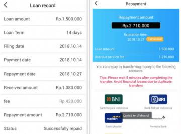 Pinjaman Online Pinjam Yuk