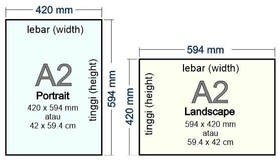 Ukuran Kertas A2